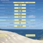 DHSU – Live Display of the Weather from your MiniMet